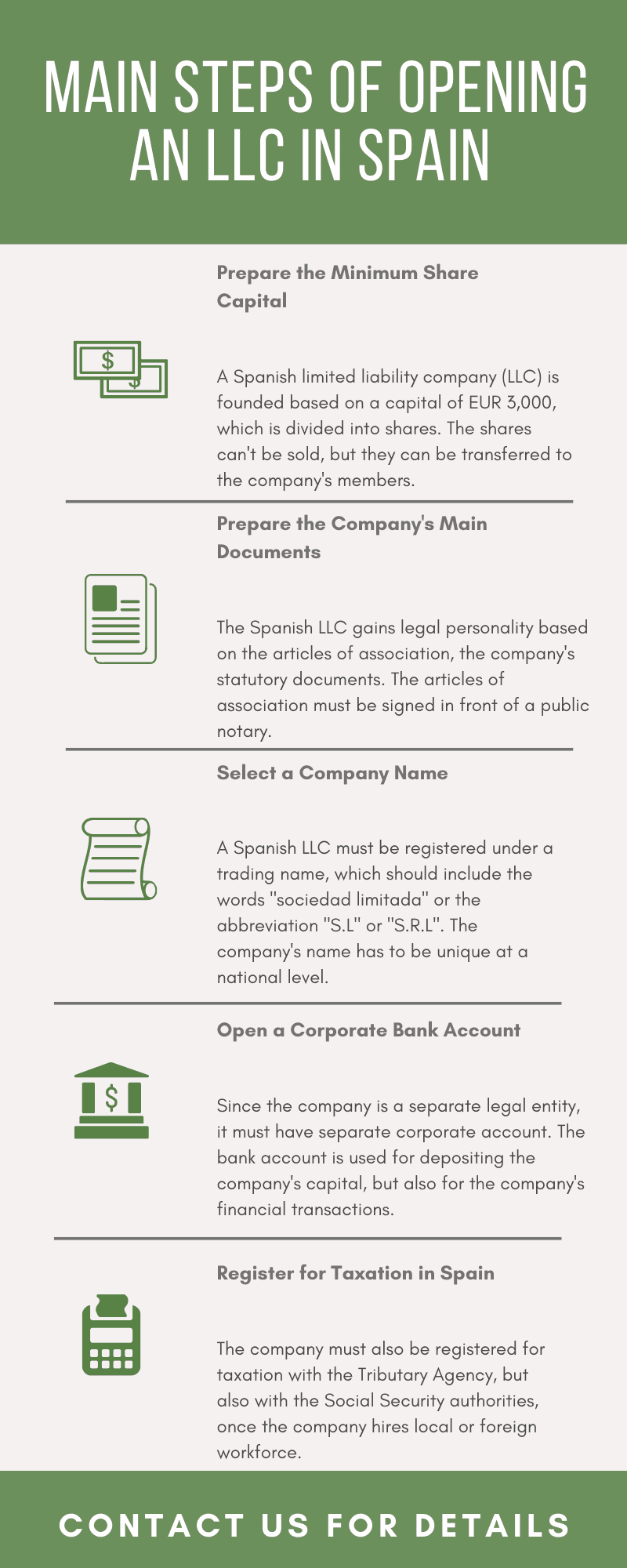Main Steps of Opening an LLC in Spain - infografic.png